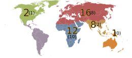Map of true shrikes